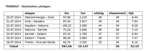 Knipsel_statistiek TA2014